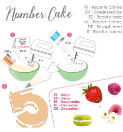 Gabarits Kit number cake réf.3927